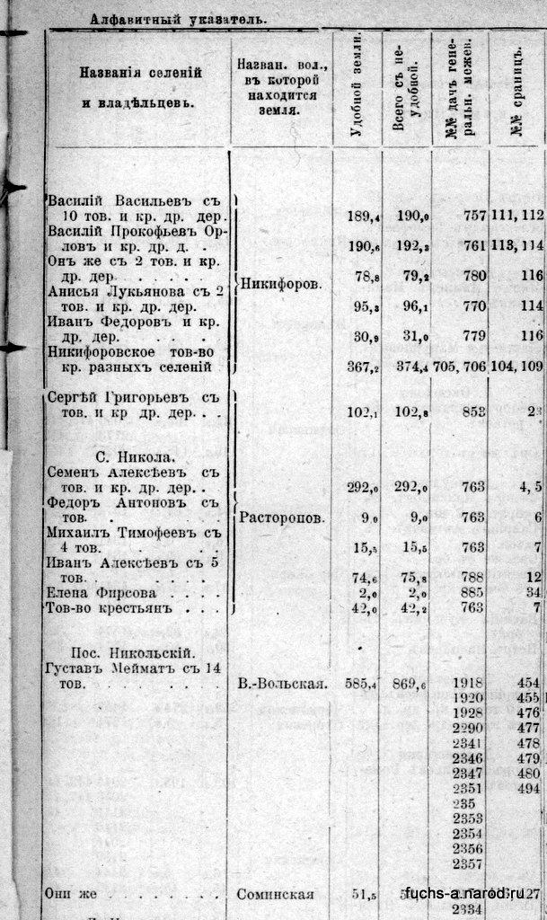 МЕЙМАТ С 14 ТОВ.